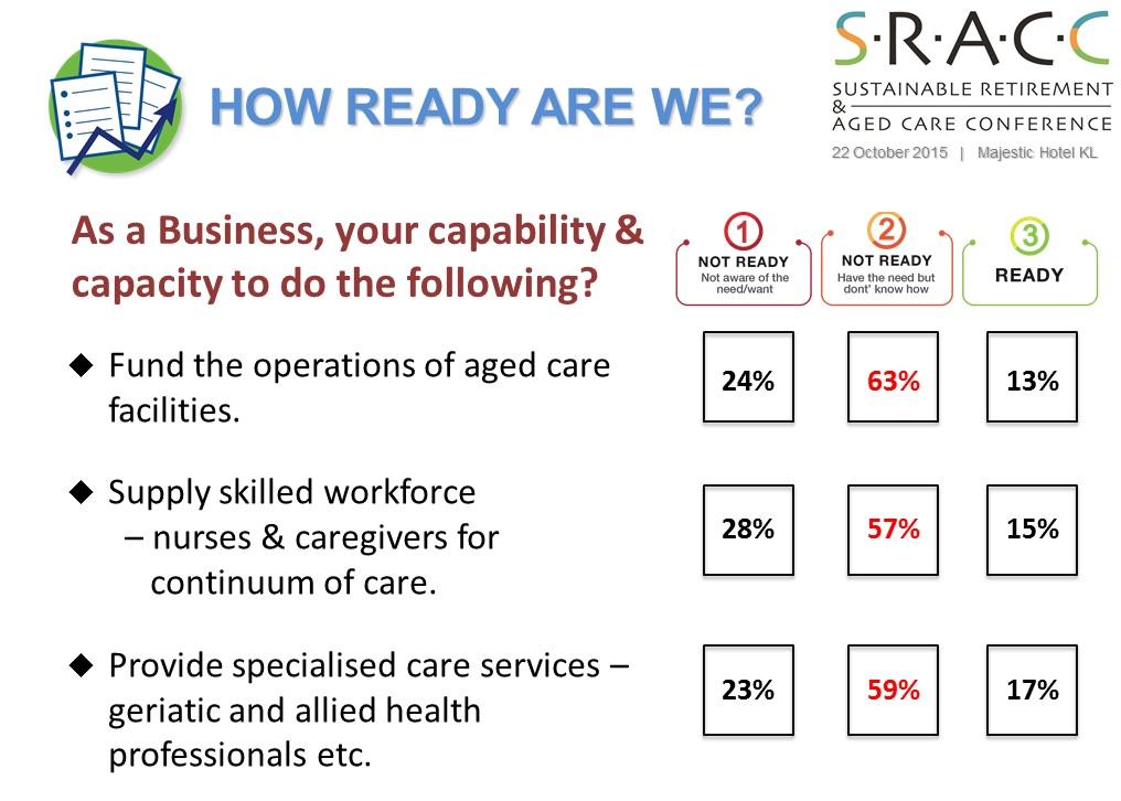 SRACC Survey Result 3