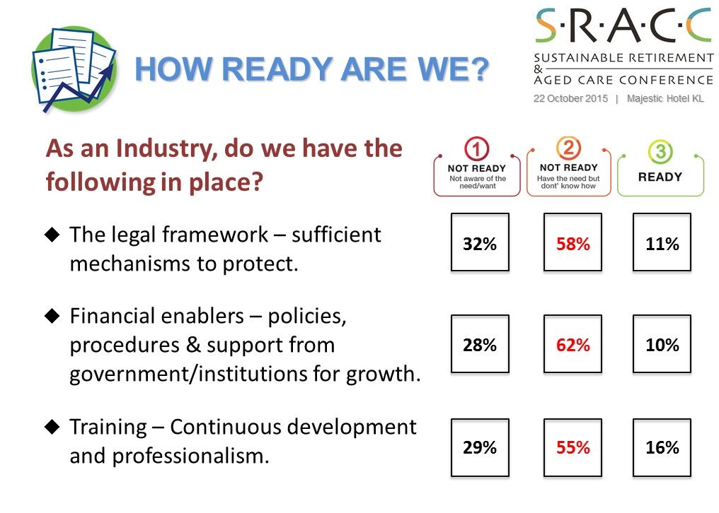 SRACC Survey Result 4