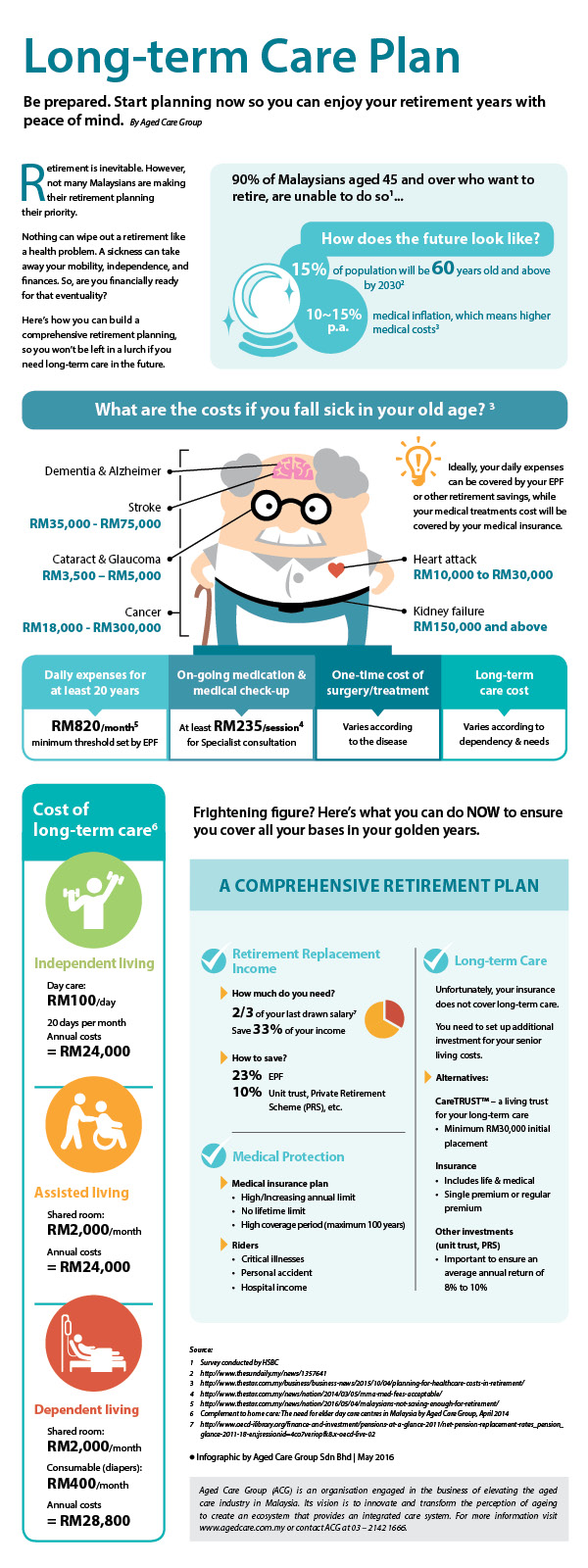 long-term-care-plan_600px